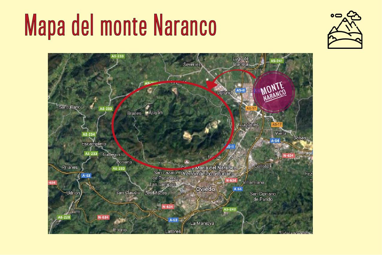 Oviedo Naranco ficha