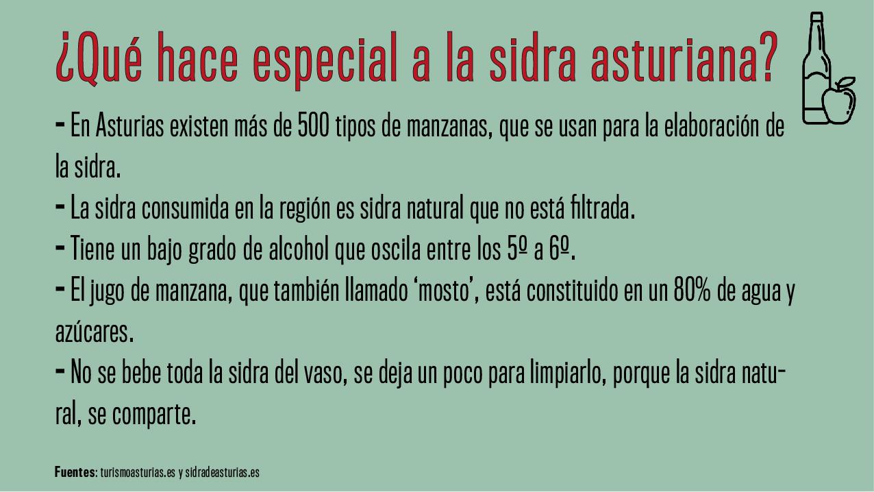 sidra asturias